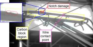 Analysed side view image of a pantograph with notch damage, including detail of the notch